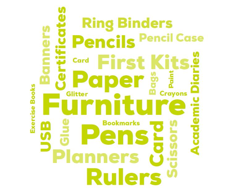 Educational supplies word cloud