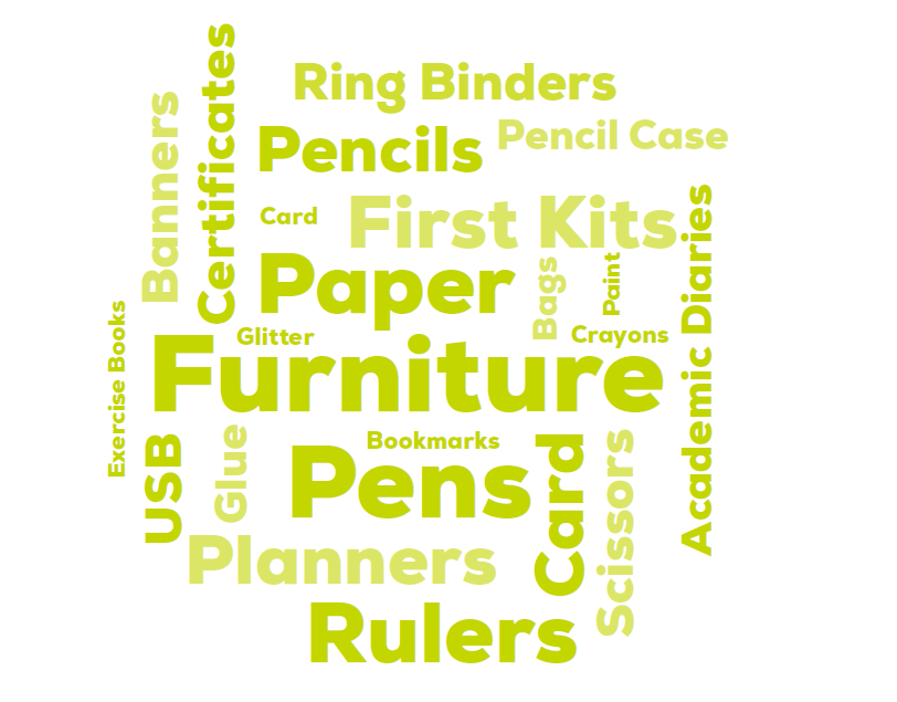 Educational supplies word cloud
