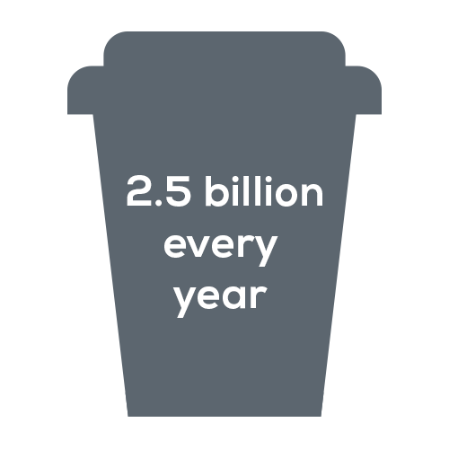 2.5 billion cups are thrown away annually